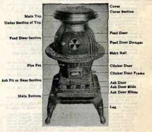 potbelly-stove-sale